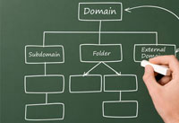 website subdomains